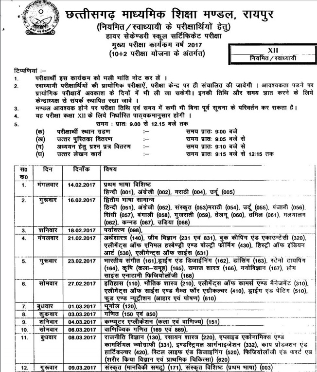 Chhattisgarh Inter 2nd year Result