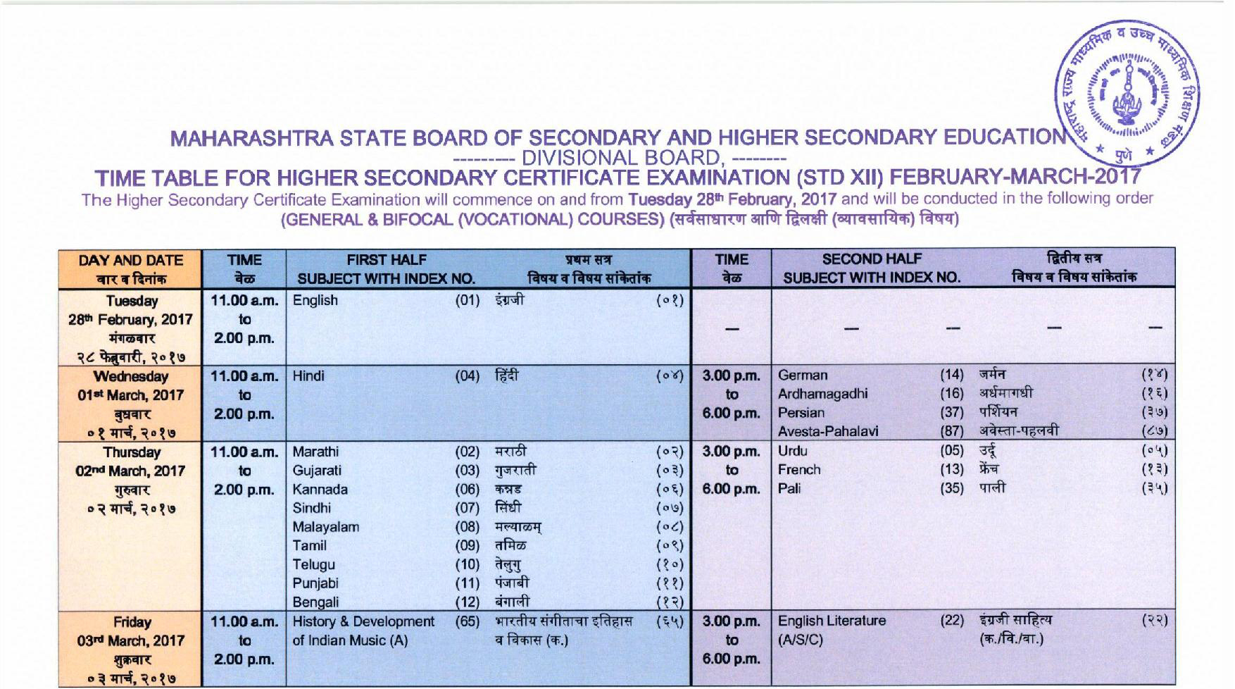 Timetable of hsc board Exam 2019 science english Medium Pdf