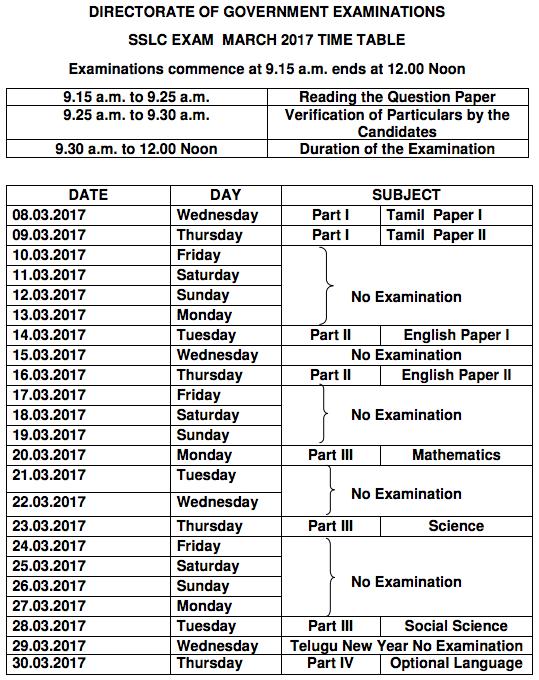 Tamil Nadu Board 10th Class Result