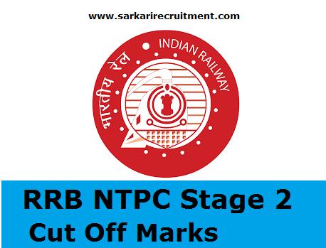 RRB Thiruvananthapuram Cut Off Marks