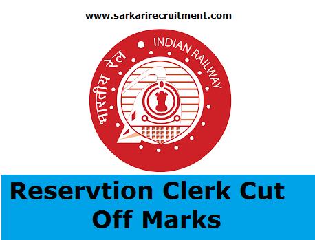 RRB Enquiry Cum Reservation Clerk