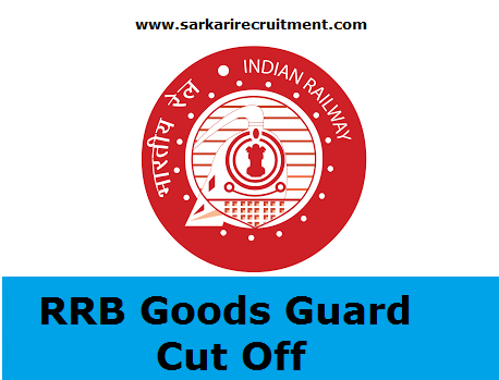 RRB Goods Guard Cut Off Marks