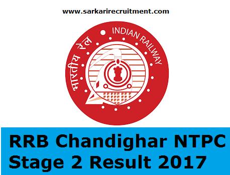 RRB Chandigarh
