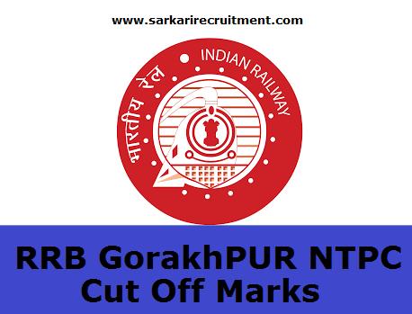 RRB Gorakhpur Cut Off Marks