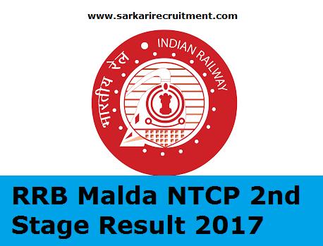 RRB Malda Results