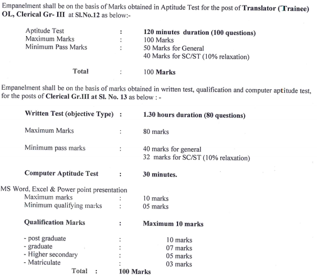 Translator, Clerk Grade III Exam Pattern