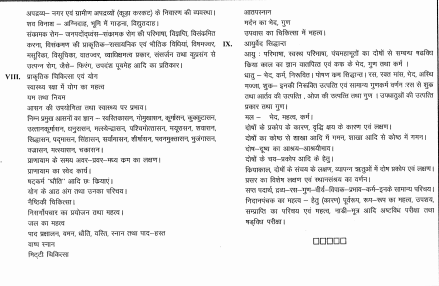 Ayurveda Medical Officer Syllabus