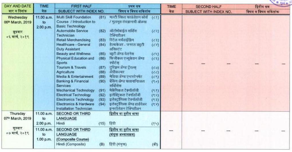 Maharashtra SSC Time Table 3