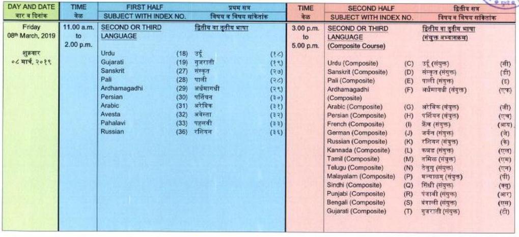 Maharashtra SSC Time Table 4
