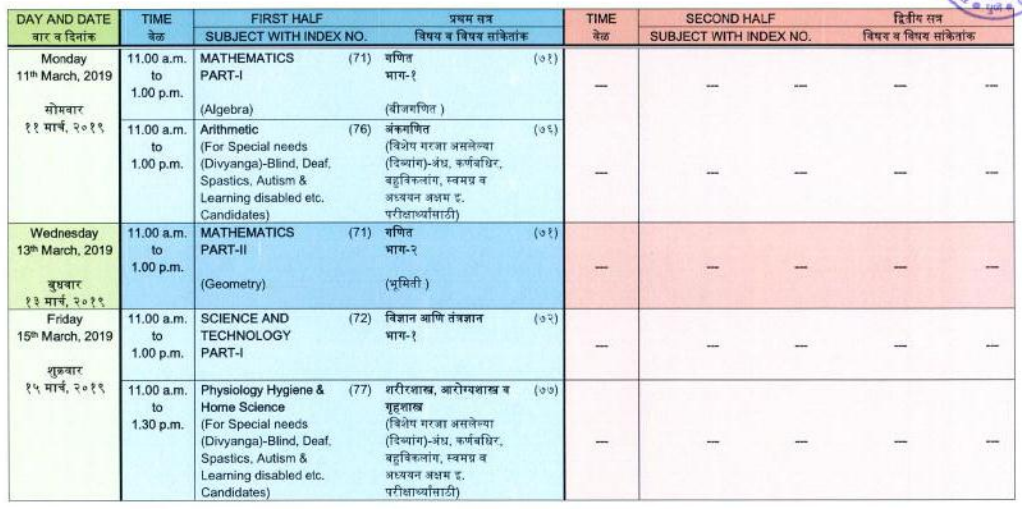 Maharashtra SSC Time Table 5