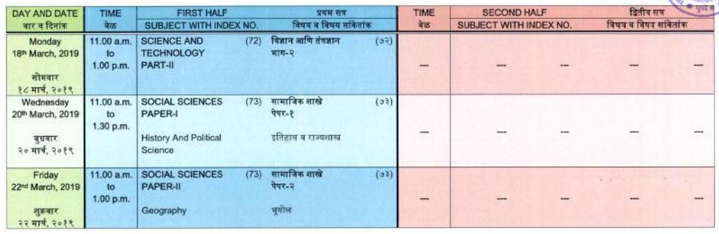 Maharashtra SSC Time Table 6