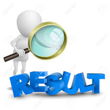 AIIMS Bhubaneswar Staff Nurse Result 2018