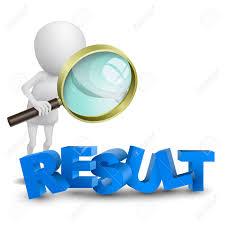 Manipur PSC Medical Officers Result