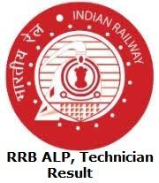 RRB ALP, Technician Result
