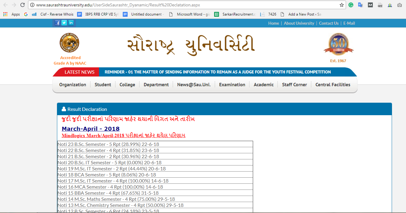 Saurashtra University gujarat Exam Result
