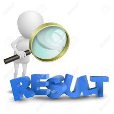 IIT Kharagpur Non Teaching Result