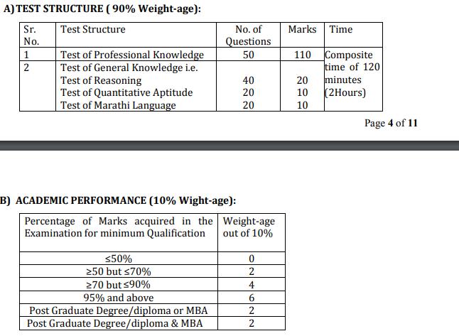 MAHADISCOM Diploma Engineer Trainee Syllabus 2018 PDF | GET Exam Pattern