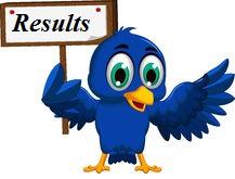 GMC Shivpuri Result