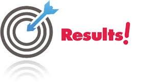IBPS CRP Clerks VIII Result