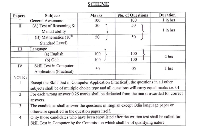 OPSC ASO Exam Pattern