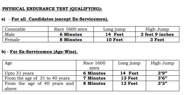 Physical Endurance Test