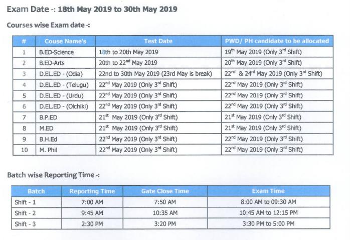 SCERT Odisha Admit Card 2019 Released | Download SCERT Hall Ticket