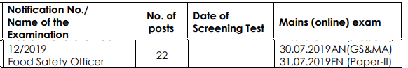 APPSC Food Safety Officer Exam Date