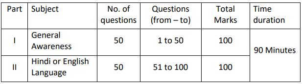 Junior Stenographer Exam Pattern